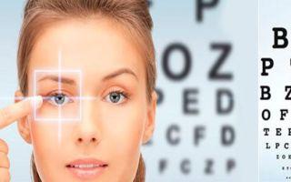 Техника точечного массажа для улучшения зрения