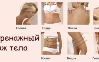 Виды и особенности лимфодренажного самомассажа