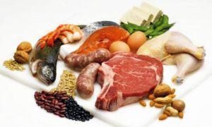 Сушка тела с помощью диеты