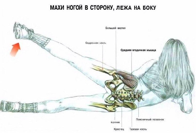 Махи ногами в сторону. Упражнение для ягодичных мышц.