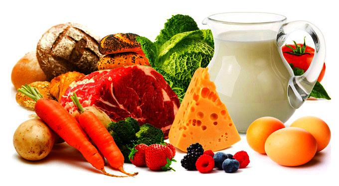 рацион правильного питания на день таблица