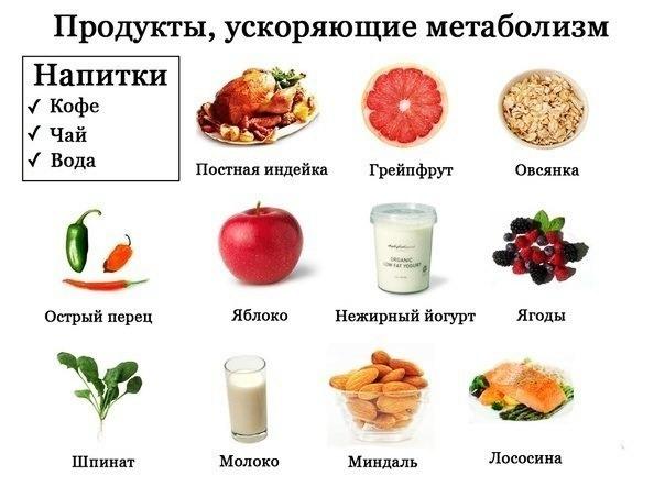 produkty-uskoryayushchie-metabolzim