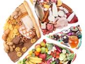 Продукты здорового питания в виде круговой диаграммы