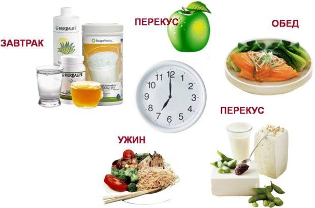 Схема питания при домашних фитнес тренировках