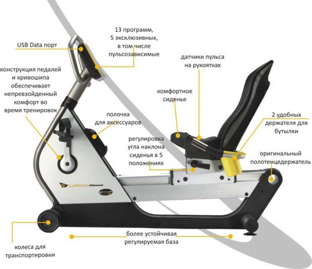 Горизонтальная модель велотренажера