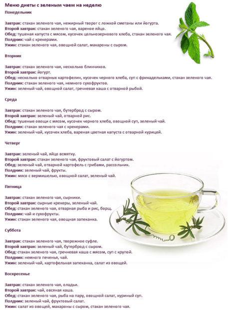 Минус 7 кг с зеленым чаем