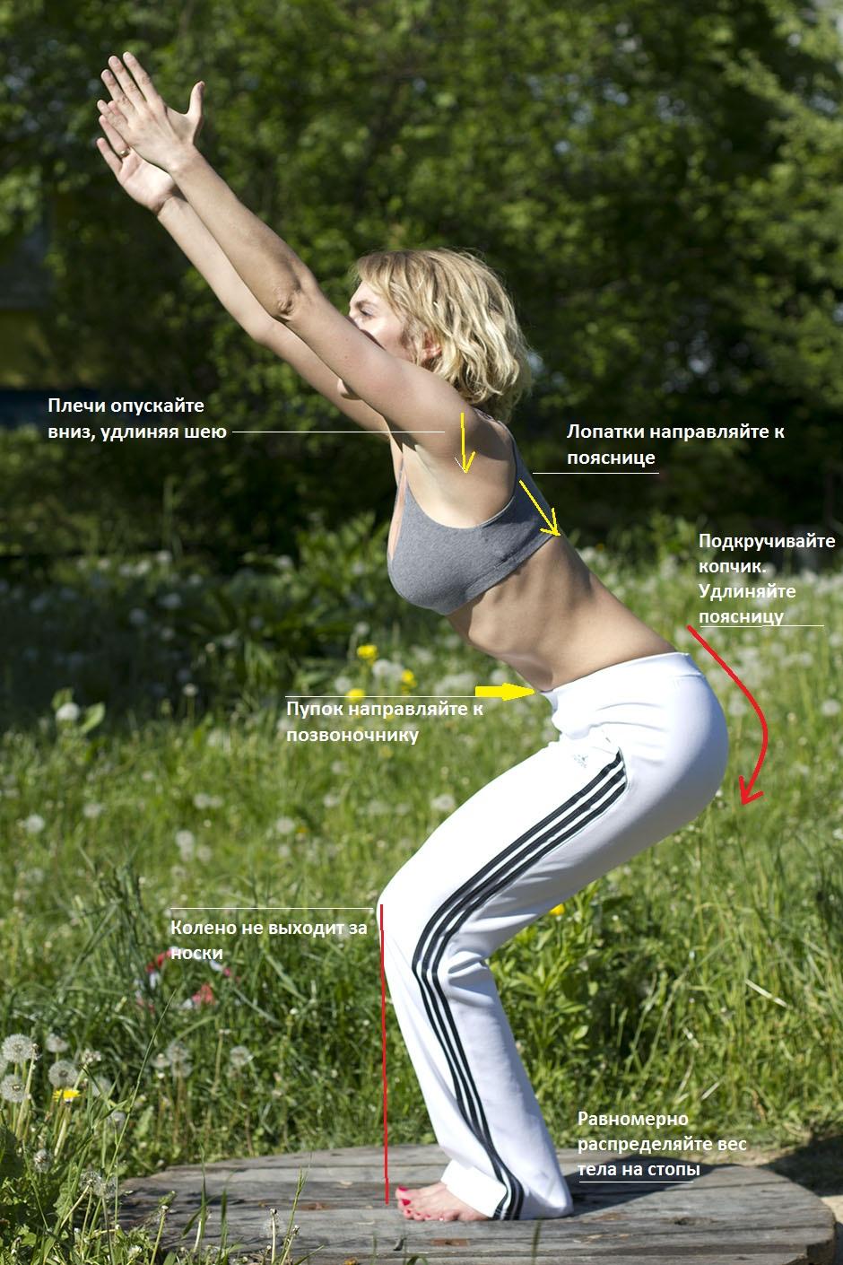 Требования к положению частей тела при выполнении уткатасаны