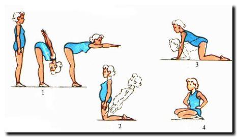 Йога в первом триместре - очень осторожная