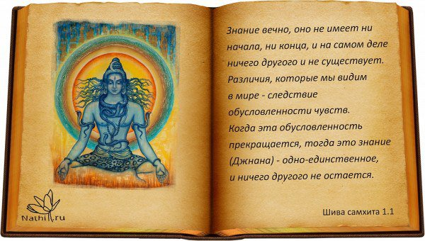Страницы трактата Хатха Йога Прадипика