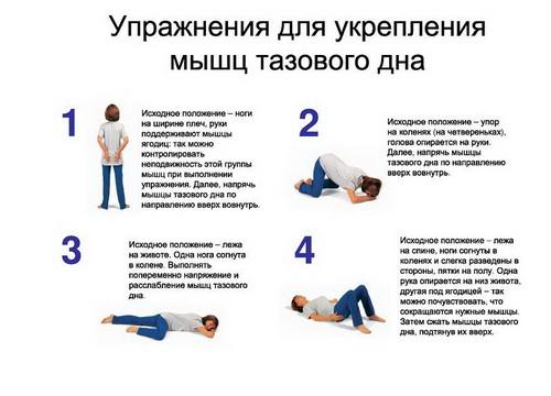 Упражнение кегеля в домашних условиях для мужчин