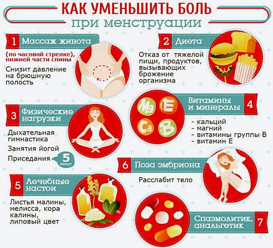 Как снять боль при месячных