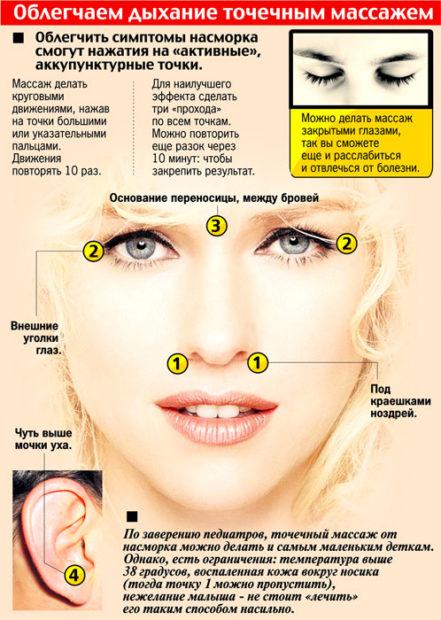 Аювердический массаж носа