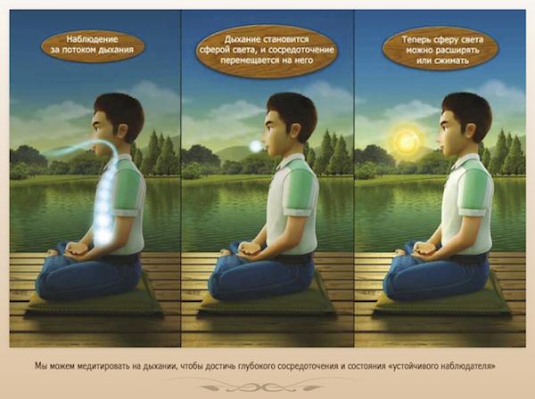 Осмысление своего дыхания - метод Ошо
