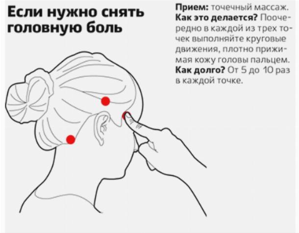 Головной мозг - заболевания головы