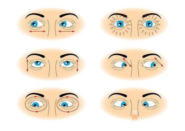 Ежедневная зарядка для глаз