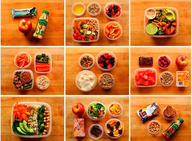 Составление рациона - блюда