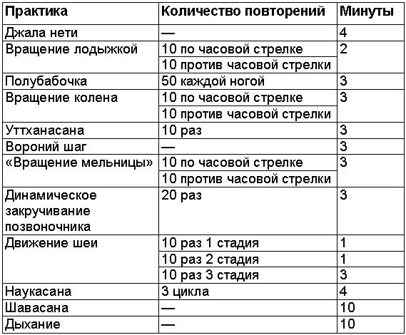 Асаны - практика