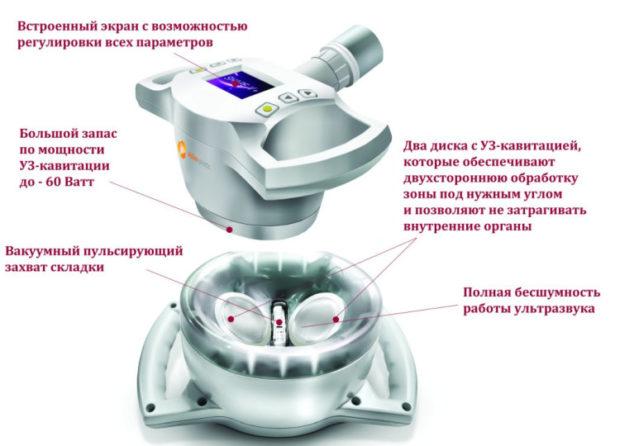 Конструкция аппарата LPG