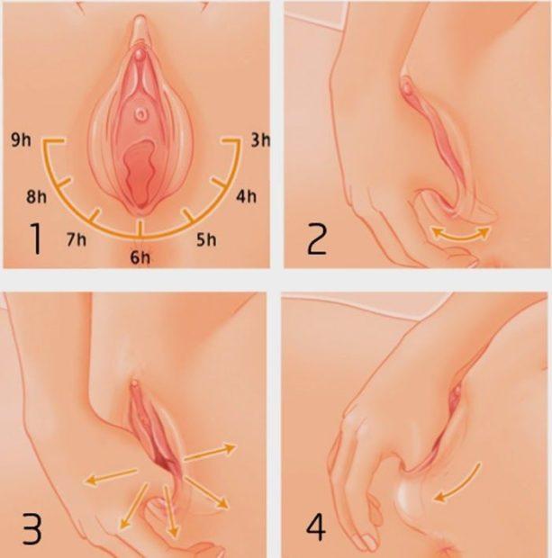 Массаж промежности - подготовка к родам