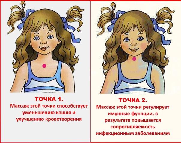 Точки для массажа при кашля