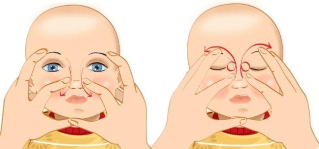 Техника массирования глаз