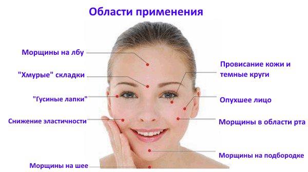 Эффективность массажа шиацу для лица