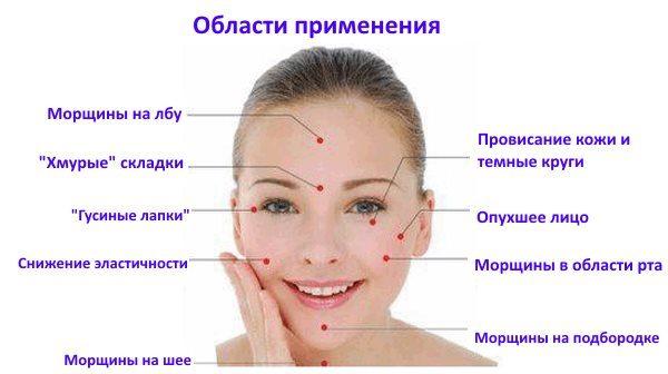 Области применения точечного массажа
