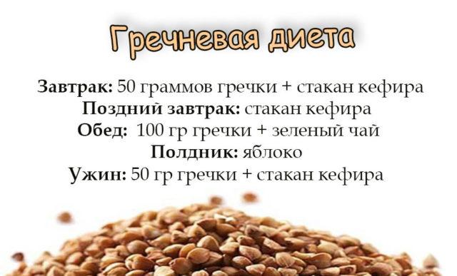 Вариант гречневой диеты