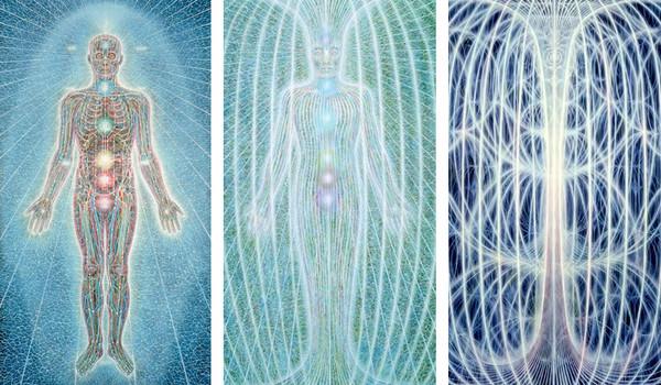 Энергетические каналы организма человека