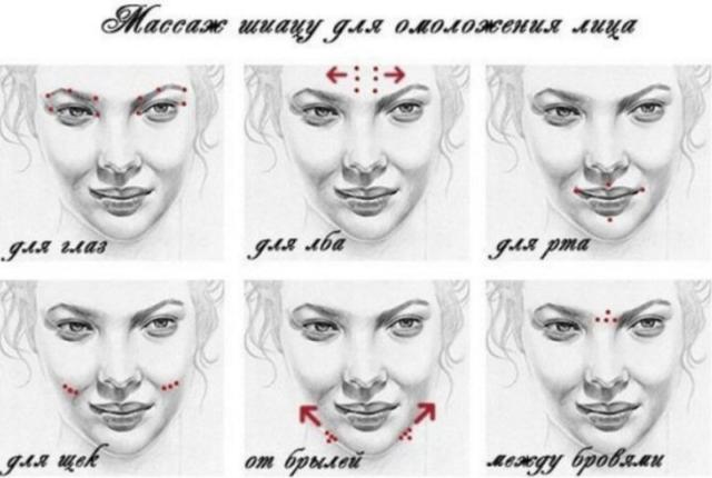Другие точки на лице для массажа