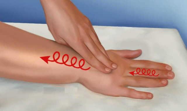 Массаж руки после мастэктомии